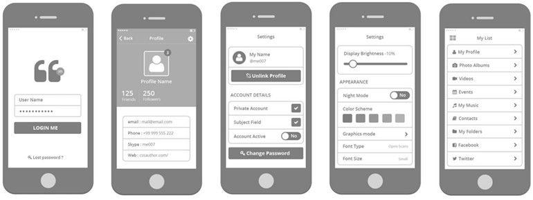 Exemplo de Wireframe para Aplicativos Mobile