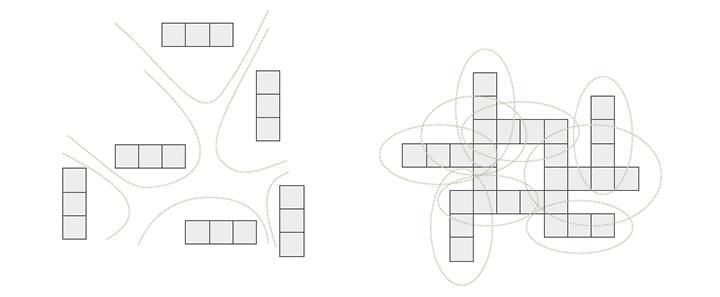 museografia-diagrama-tríscele